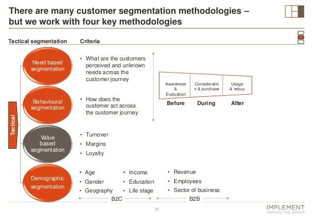 value proposition and customer segmentation Customer value propositions in business markets james c anderson  some managers view the customer value proposition as a form of spin their marketing.