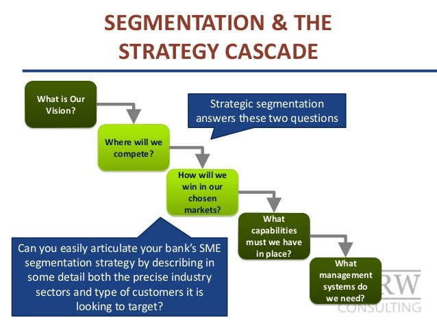 customer relationship management systems are most useful in which type of segmentation