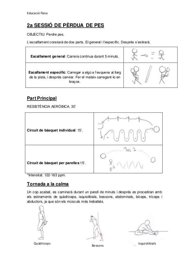 Educació física 2a SESSIÓ DE PÈRDUA DE PES OBJECTIU: Perdre pes. L'escalfament constarà de dos parts. El general i l'espec...