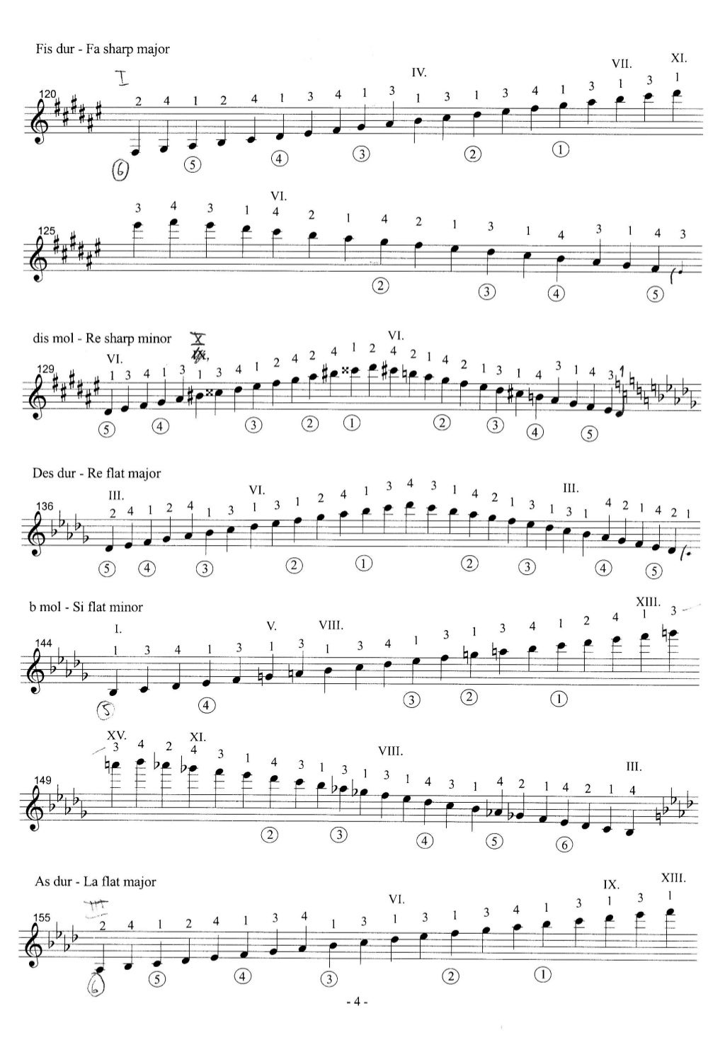 Why (and WHY NOT) to Learn the Segovia Scales
