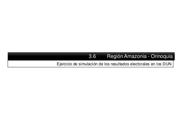 3.6 Región Amazonia - Orinoquia Ejercicio de simulación de los resultados electorales en los DUN