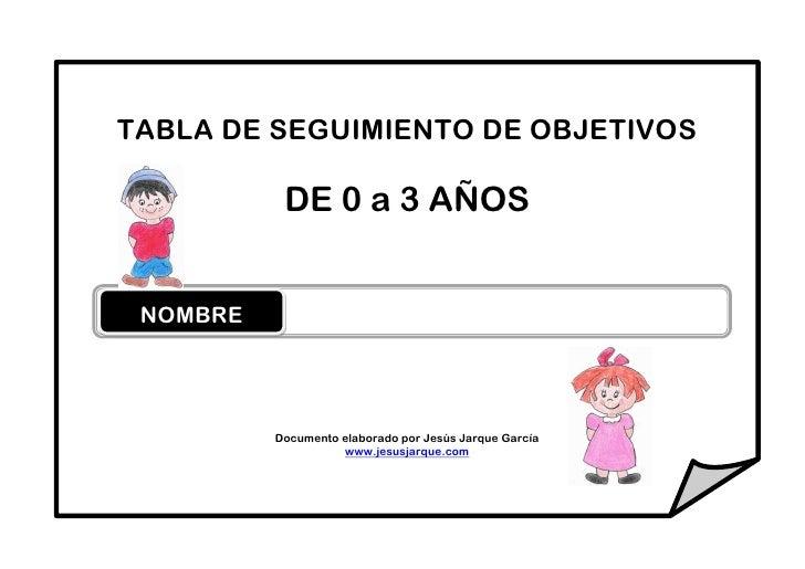 TABLA DE SEGUIMIENTO DE OBJETIVOS           DE 0 a 3 AÑOS NOMBRE          Documento elaborado por Jesús Jarque García     ...