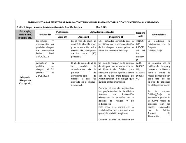 SEGUIMIENTO A LAS ESTRATEGIAS PARA LA CONSTRUCCIÓN DEL PLAN ANTICORRUPCIÓN Y DE ATENCIÓN AL CIUDADANO Entidad: Departament...