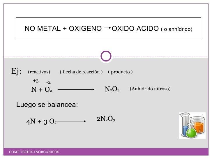 NO METAL + OXIGENO                            OXIDO ACIDO ( o anhídrido)Ej:     (reactivos)      ( flecha de reacción )   ...