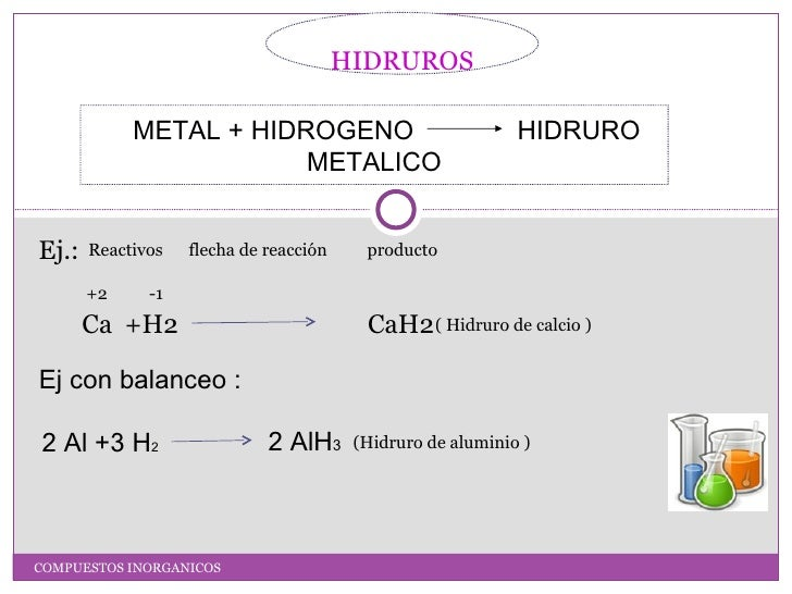 Hidruroshh                                    HIDRUROS            MMETAL + HIDROGENO                              HIDRURO ...
