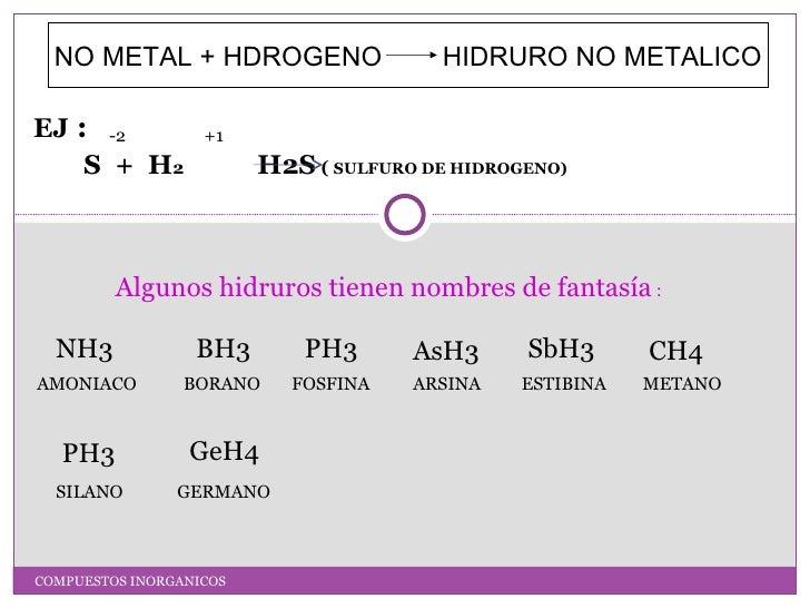 NO METAL + HDROGENO                    HIDRURO NO METALICOEJ : -2            +1    S + H2               H2S ( SULFURO DE H...