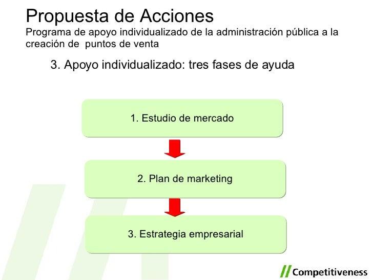 <ul><ul><ul><li>3. Apoyo individualizado : tres fases de ayuda </li></ul></ul></ul>Propuesta de Acciones Programa de apoyo...