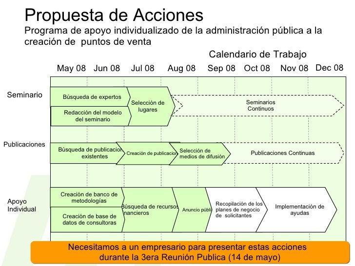 <ul><li>Calendario de Trabajo </li></ul>Propuesta de Acciones Programa de apoyo individualizado de la administración públi...