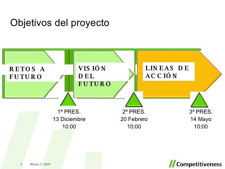 Marzo 7, 2008 Objetivos del proyecto RETOS A FUTURO 1ª PRES. 13 Diciembre 10:00 2ª PRES. 20 Febrero 10:00 3ª PRES. 14 Mayo...