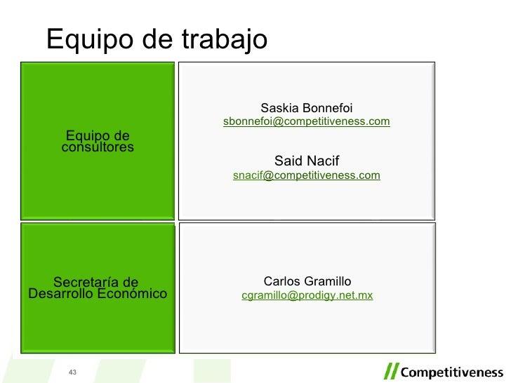 Equipo de trabajo Equipo de consultores Secretaría de  Desarrollo Económico Saskia Bonnefoi sbonnefoi @competitiveness.com...