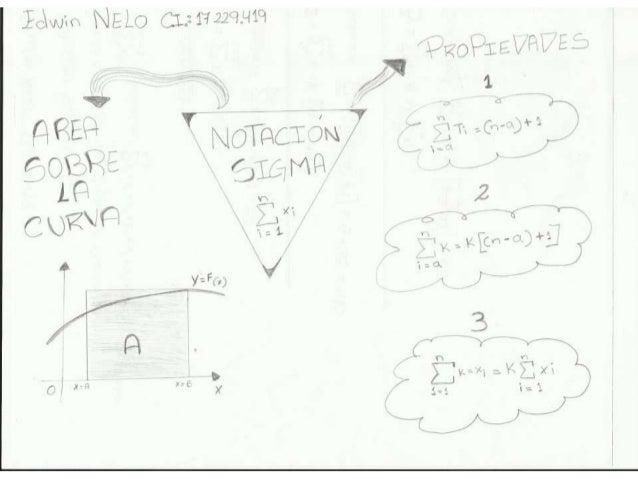 Segunda asignacion matematica
