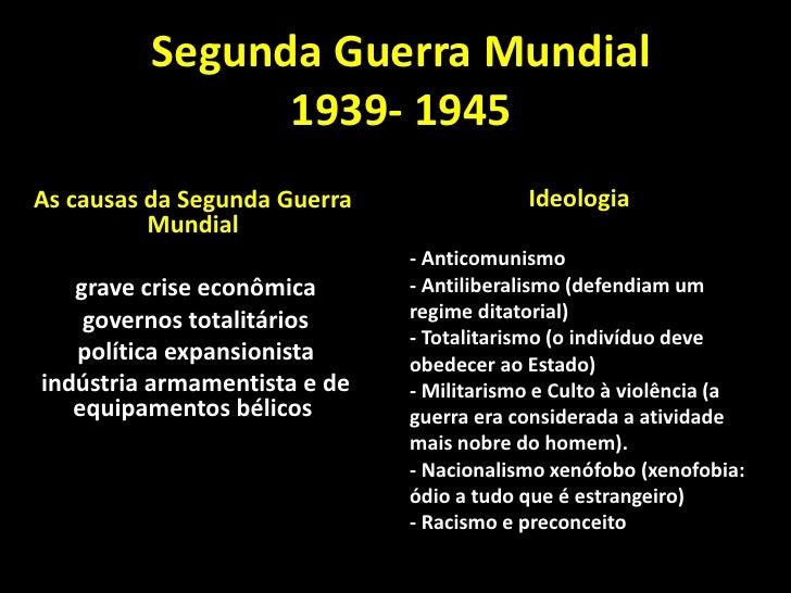 Segunda Guerra Mundial 1939- 1945<br />As causas da Segunda Guerra Mundial<br /> grave crise econômica     <br /> governos...