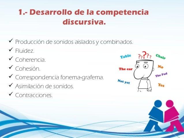 3.- Desarrollo de la   competencia gramatical. Valor sintáctico.          Uso de la Afijación. Uso estructural.        ...
