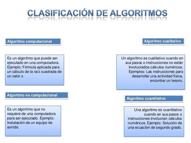 Algoritmos y fundamentos de programacion for En programacion dato que no cambia su valor