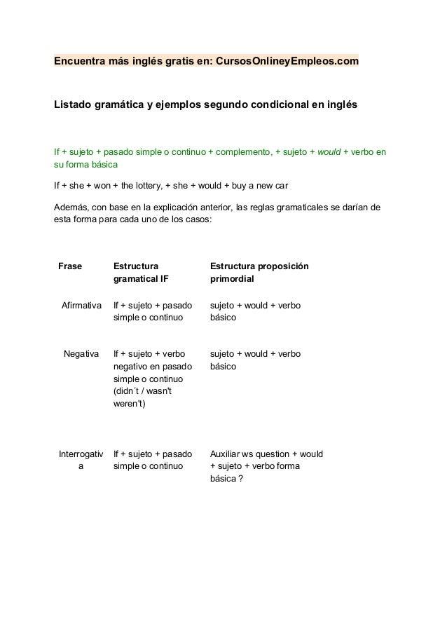 Encuentra más inglés gratis en: CursosOnlineyEmpleos.com Listado gramática y ejemplos segundo condicional en inglés If + s...