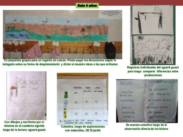Sala 4 años  En pequeños grupos para un registro en común: Pintar-pegar los dinosaurios según lo indagado sobre su forma d...