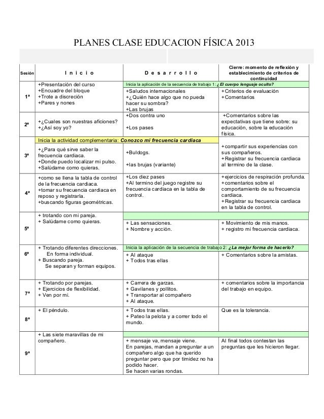 PLANEACIONES EDUCACIÓN FÍSICA SEGUNDO DE SECUNDARIA