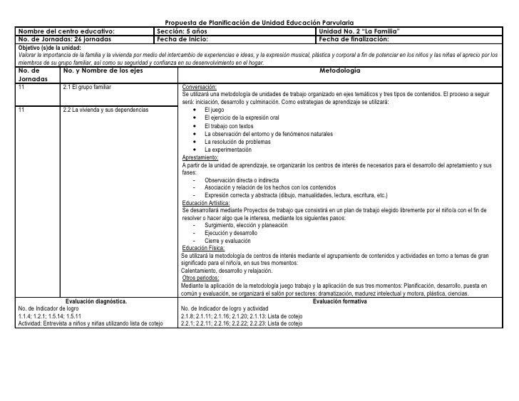 Propuesta de Planificación de Unidad Educación Parvularia Nombre del centro educativo:                                 Sec...