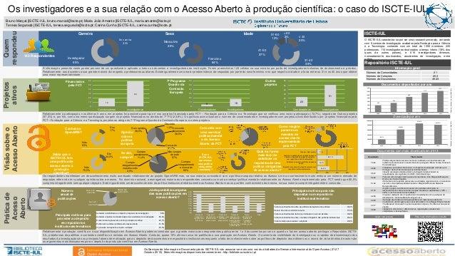 Os investigadores e a sua relação com o Acesso Aberto à produção científica: o caso do ISCTE-IUL Sexo Docente 35%  143 Res...