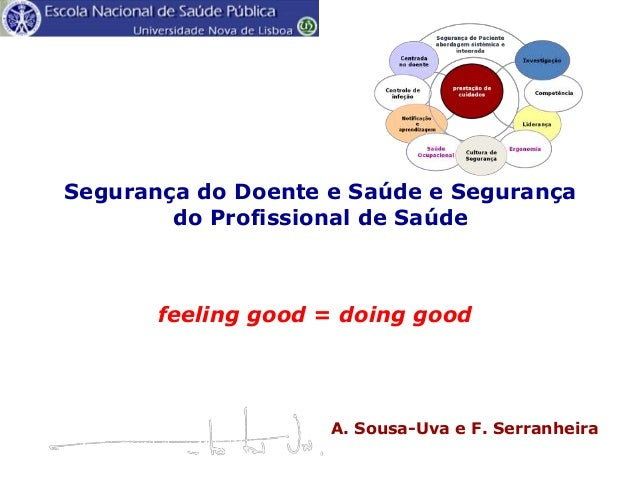 A. Sousa-Uva, F. Serranheira, 2016 feeling good = doing good A. Sousa-Uva e F. Serranheira Segurança do Doente e Saúde e S...