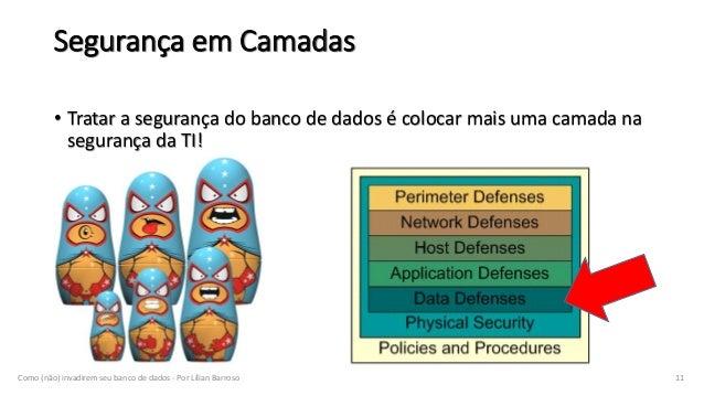 Segurança em Camadas • Tratar a segurança do banco de dados é colocar mais uma camada na segurança da TI! Como (não) invad...