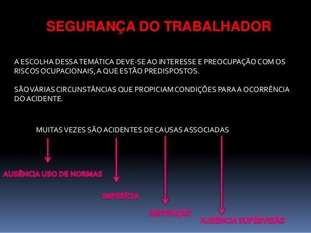 SEGURANÇA DO TRABALHADOR A ESCOLHA DESSATEMÁTICA DEVE-SEAO INTERESSE E PREOCUPAÇÃO COMOS RISCOSOCUPACIONAIS,A QUE ESTÃO PR...