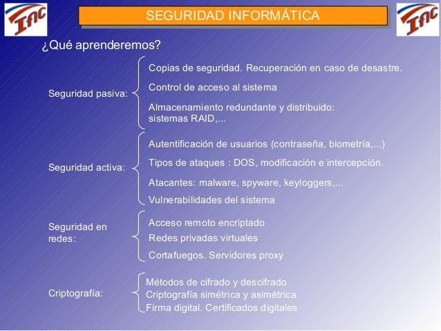 SEGURIDAD INFORMÁTICA                    SEGURIDAD INFORMÁTICA¿Qué aprenderemos?                    Copias de seguridad. R...