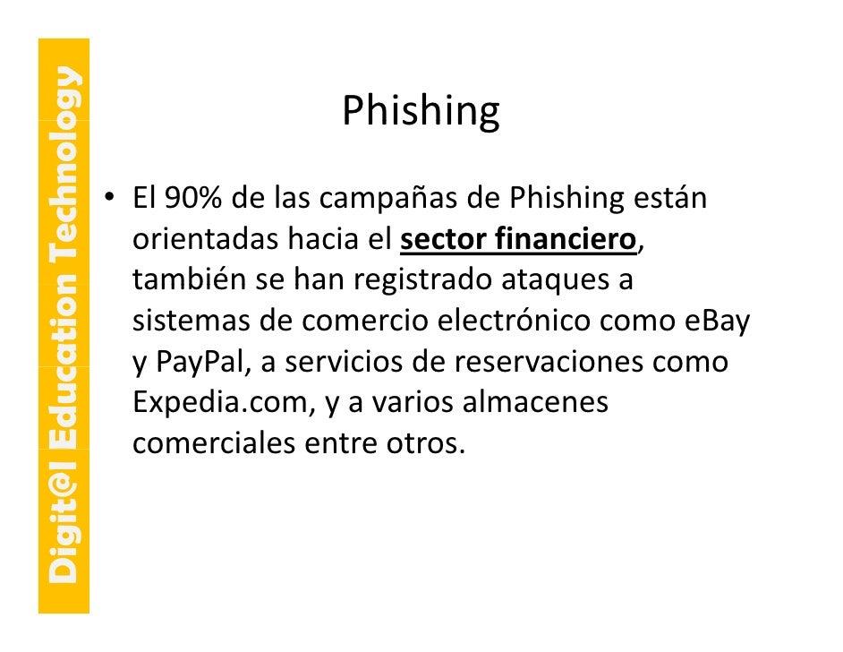 E cation Tech ogy                                             Phishing                     hnolo                          ...