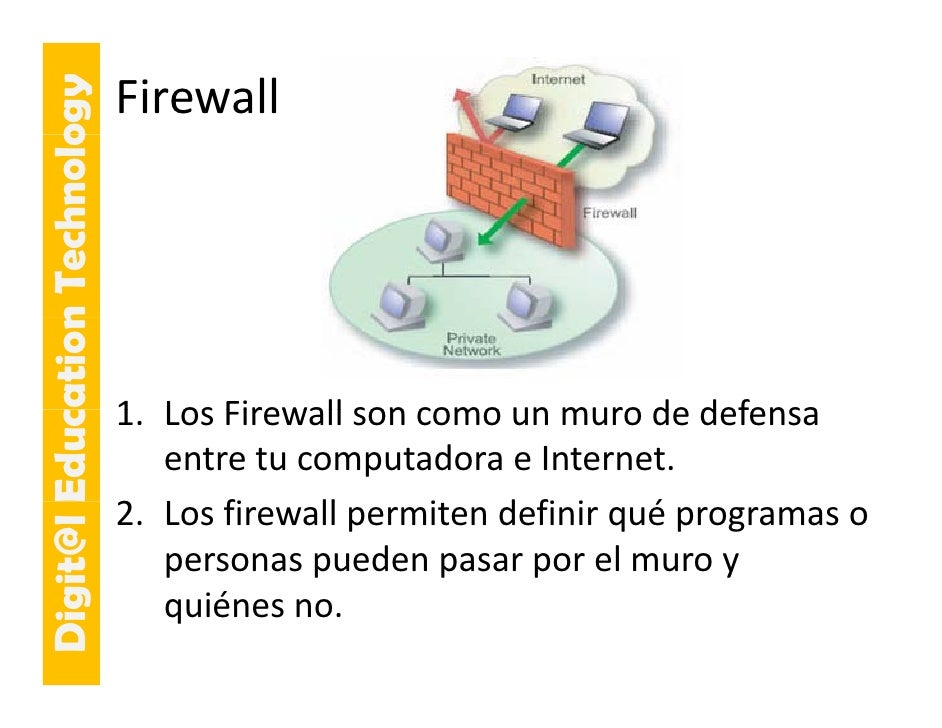 E cation Tech ogy                             Firewall                n    hnolo                                 1. LosFi...