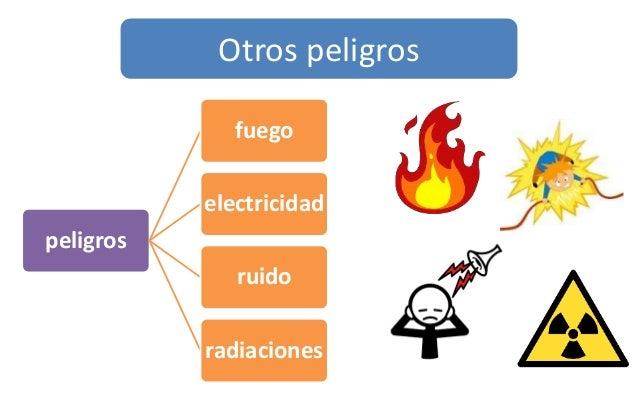 Otros peligros peligros fuego electricidad ruido radiaciones