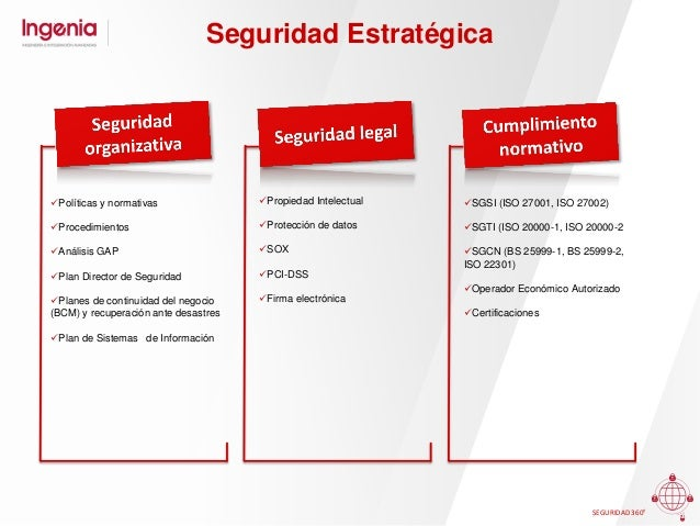 Empresa certificada en Gestión de la Seguridad SEGURIDAD 360º