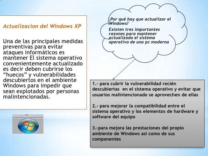 Seguridad del sistema y proteccion de la seguridad arquitectura