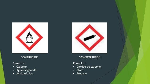 COMBURENTE GAS COMPRIMIDO Ejemplos: • Oxigeno • Agua oxigenada • Acido nítrico Ejemplos: • Dióxido de carbono • Cloro • Pr...