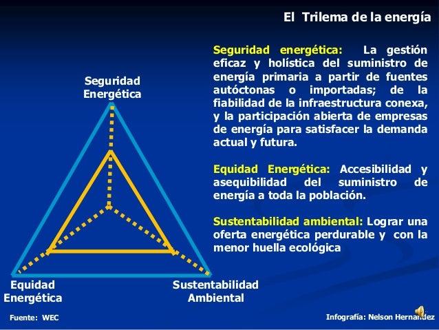 Equidad Energética Sustentabilidad Ambiental Seguridad Energética Seguridad energética: La gestión eficaz y holística del ...