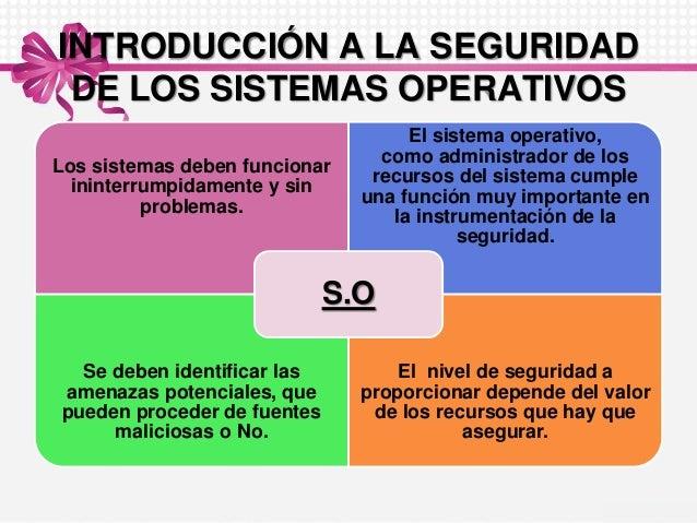 Seguridad en los sistemas operativos - Sistemas de seguridad ...