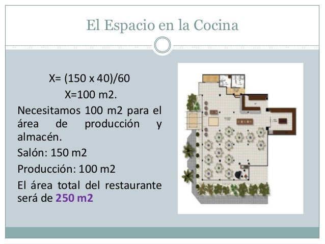Seguridad en restaurantes for Areas de un restaurante
