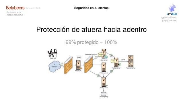 Seguridad en tu startup 31 03-2016 Slide 3