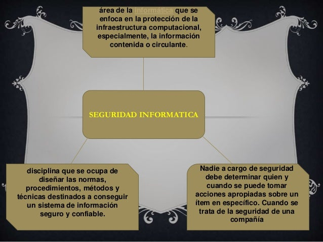 área de la informática que se enfoca en la protección de la infraestructura computacional, especialmente, la información c...