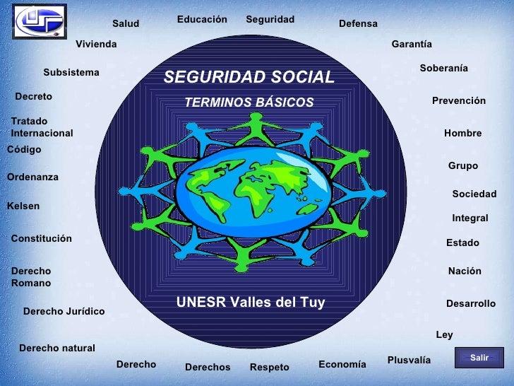 Educación Salud Garantía Soberanía Prevención Hombre Sociedad Grupo Vivienda Subsistema Seguridad Plusvalía Derechos Trata...