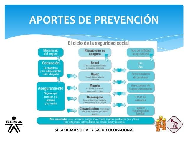 Sistema de seguridad social integral sistema general de - Sistemas de seguridad ...