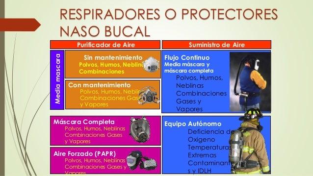 elementos de proteccion personal en salud pdf