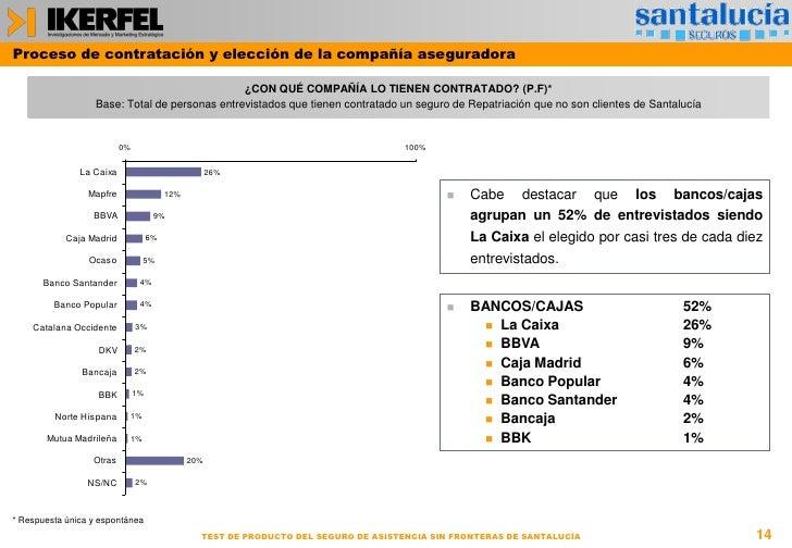 Estudio seguros de repatriaci n for Seguro hogar la caixa
