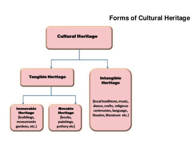 a comparison of heritage tourism and cultural tourism The concept of cultural heritage  the development of niche cultural tourism is hampered by the widespread lack of cultural heritage specialist guides in asia .