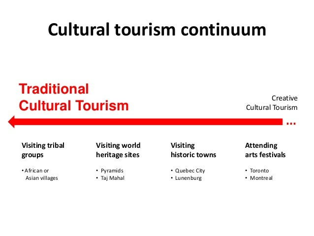 heritage and cultural tourism Managing tourism at world heritage sites: tourism is an important management issue at both natural and cultural world heritage sites it is an.