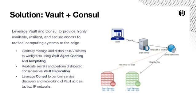 Military Edge Computing with Vault and Consul Slide 3