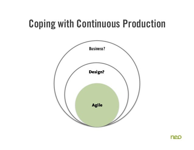 Business Design? Business? Design? Coping with Continuous Production Business? Agile