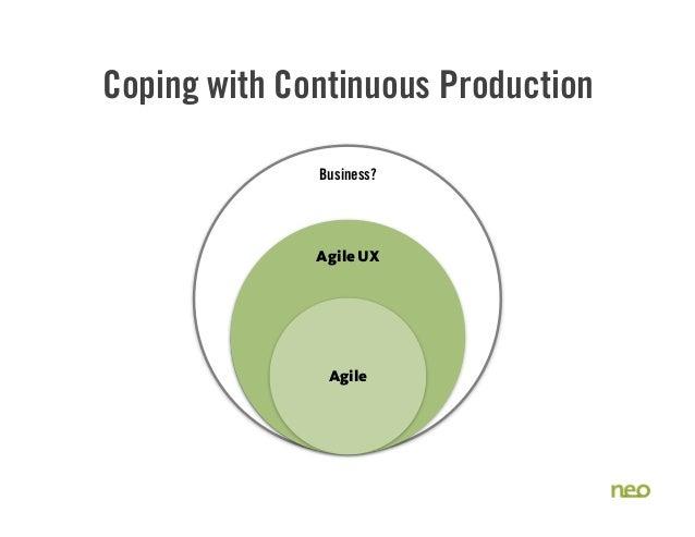 Business Design? Business? Design? Coping with Continuous Production Business? Agile UX Agile UX Agile