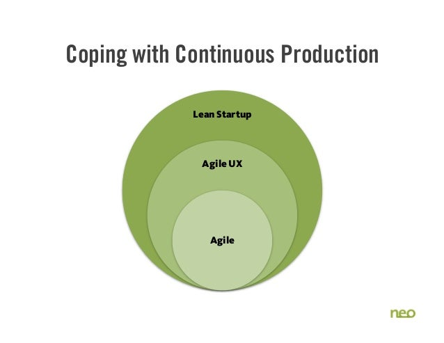 Business Design? Business? Design? Coping with Continuous Production Business?Lean Startup Lean Startup Agile UX Agile UX ...
