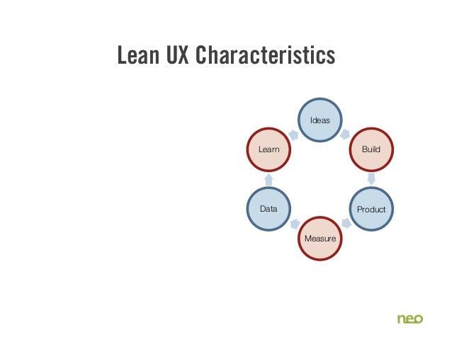 Lean UX Characteristics Ideas Build Product Measure Data Learn