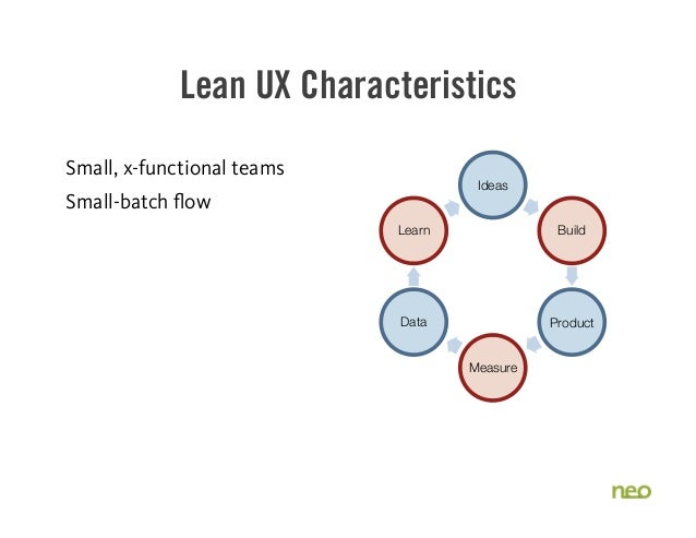 Lean UX Characteristics Small, x-functional teams Small-batch flow Ideas Build Product Measure Data Learn